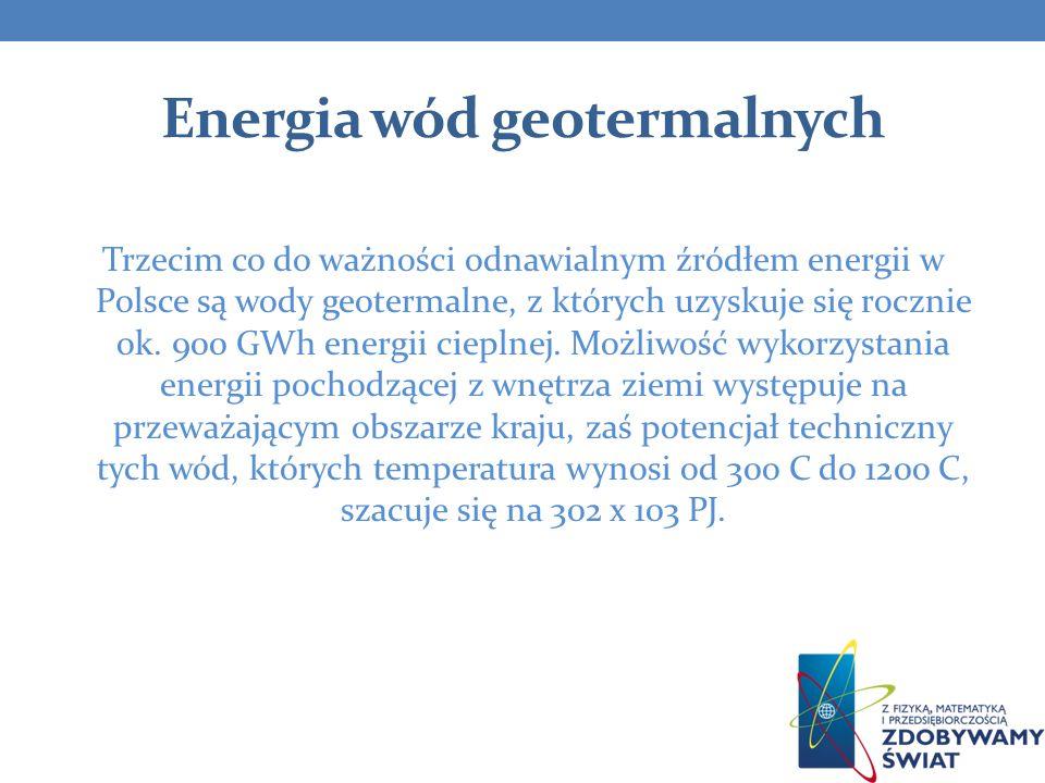 Energia wód geotermalnych