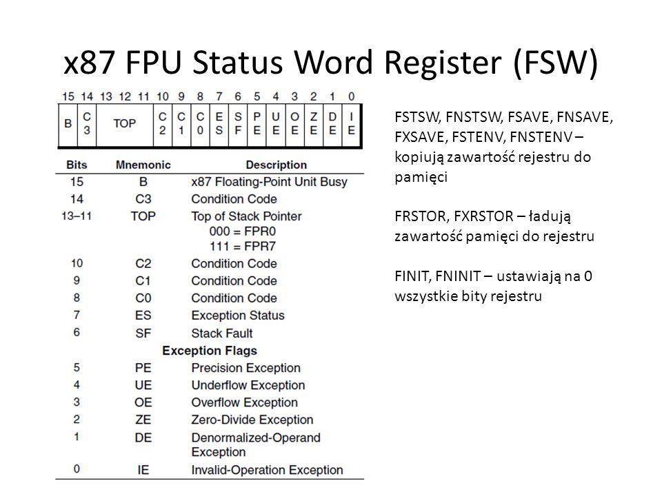 x87 FPU Status Word Register (FSW)