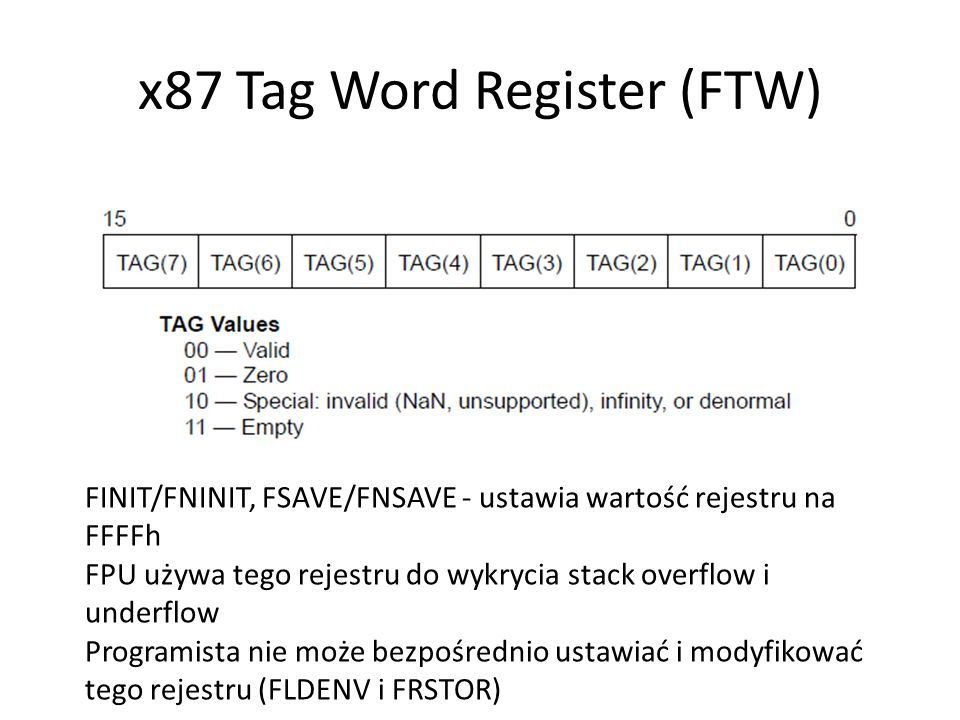 x87 Tag Word Register (FTW)