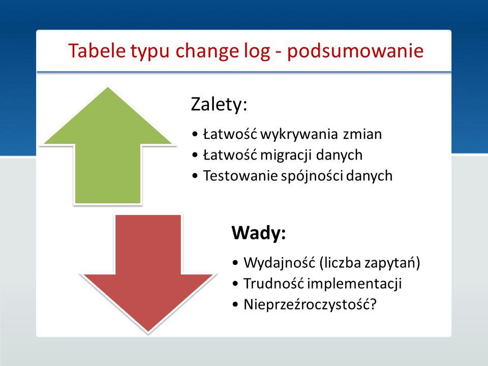 Tabele typu change log - podsumowanie
