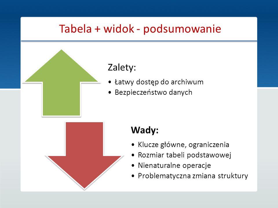 Tabela + widok - podsumowanie