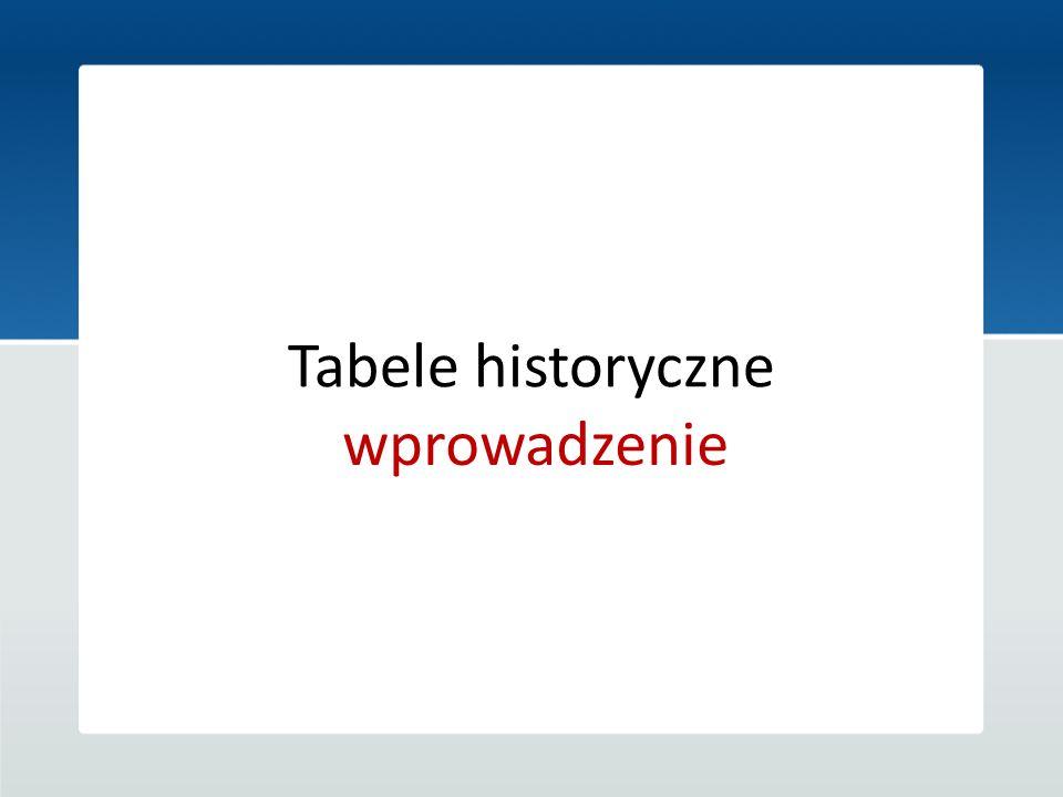 Tabele historyczne wprowadzenie