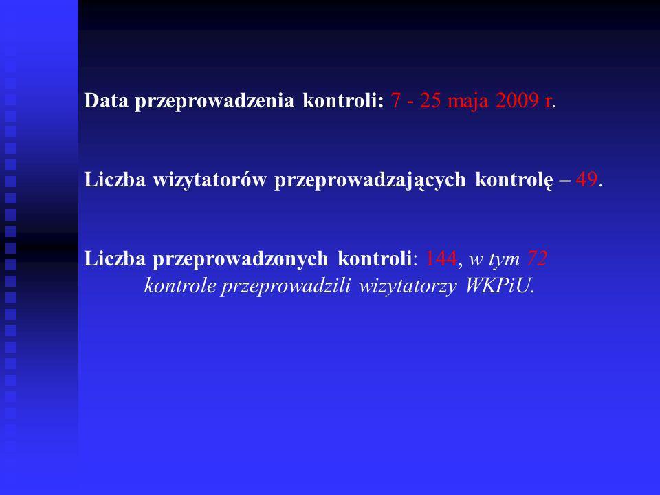 Data przeprowadzenia kontroli: 7 - 25 maja 2009 r.