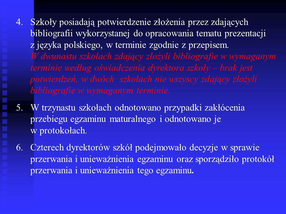Szkoły posiadają potwierdzenie złożenia przez zdających bibliografii wykorzystanej do opracowania tematu prezentacji z języka polskiego, w terminie zgodnie z przepisem. W dwunastu szkołach zdający złożyli bibliografie w wymaganym terminie według oświadczenia dyrektora szkoły – brak jest potwierdzeń, w dwóch szkołach nie wszyscy zdający złożyli bibliografie w wymaganym terminie.