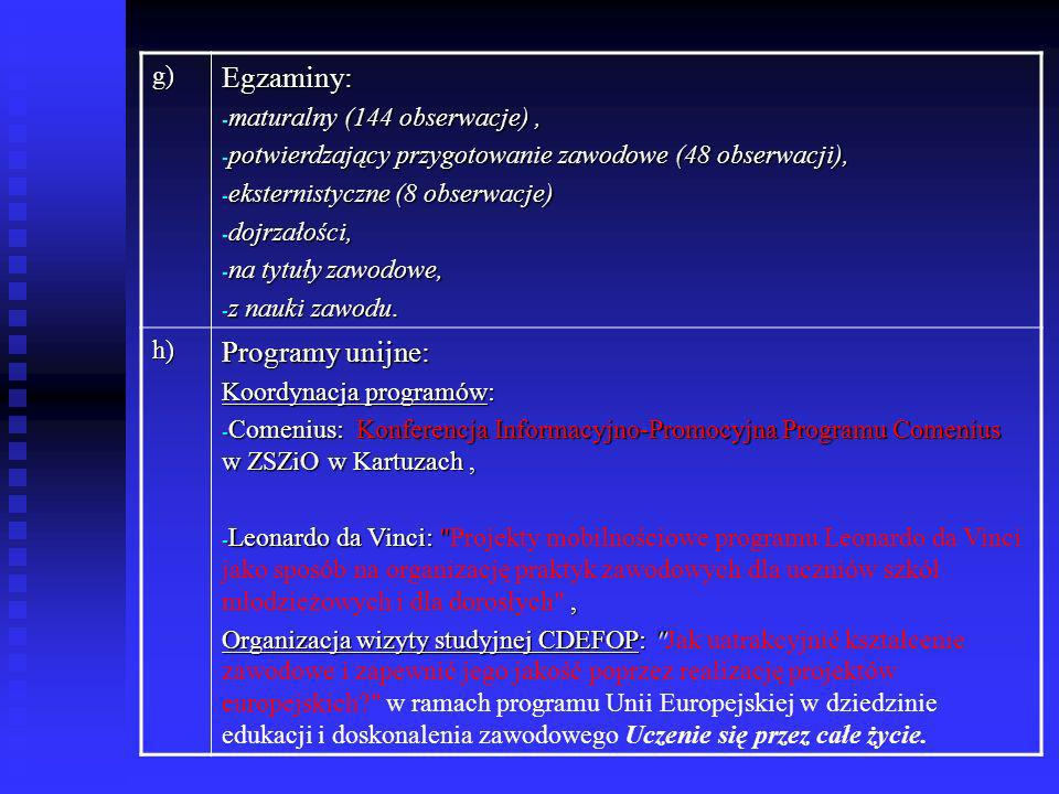 Egzaminy: Programy unijne: g) maturalny (144 obserwacje) ,