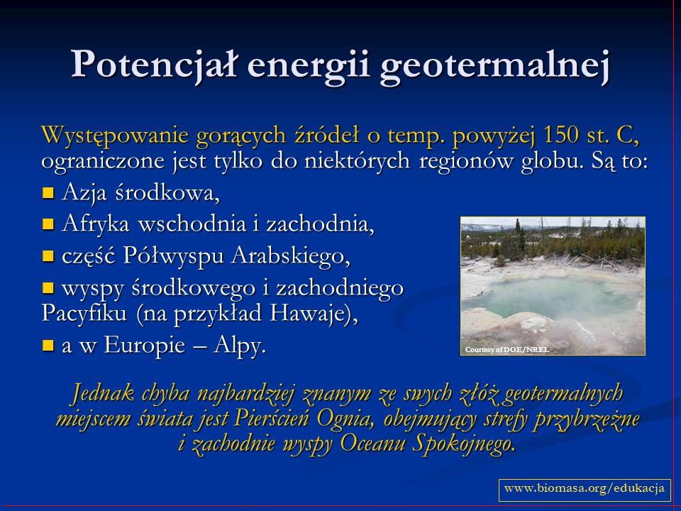 Potencjał energii geotermalnej