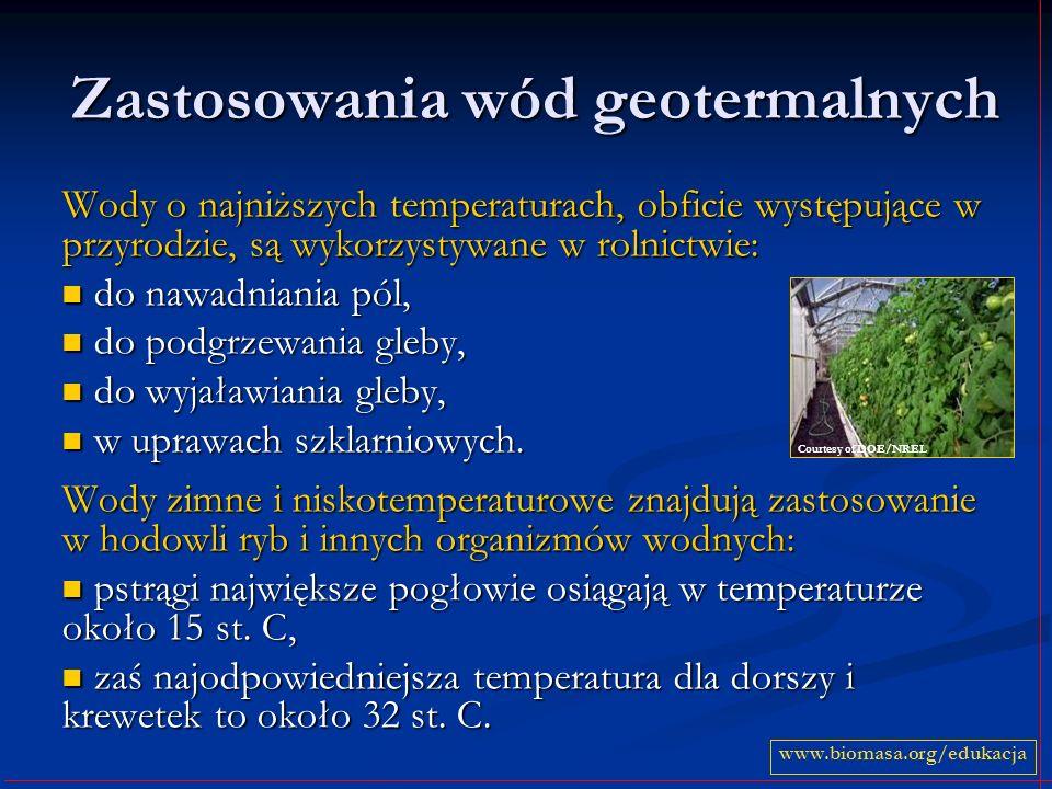 Zastosowania wód geotermalnych