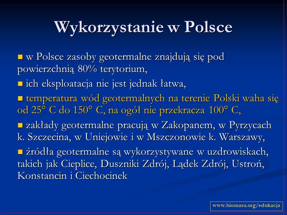 Wykorzystanie w Polsce