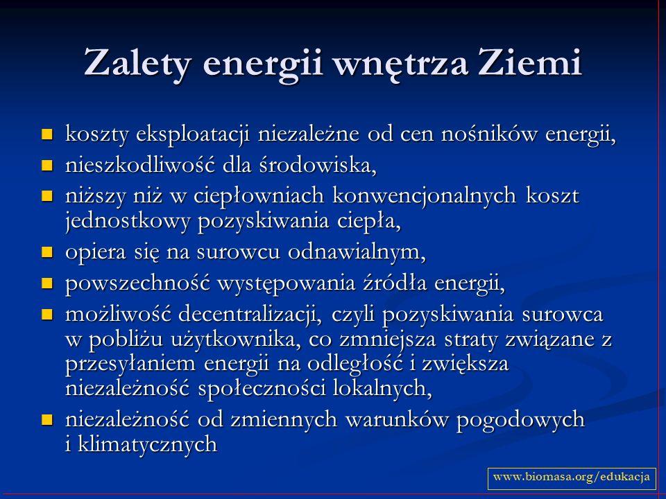 Zalety energii wnętrza Ziemi