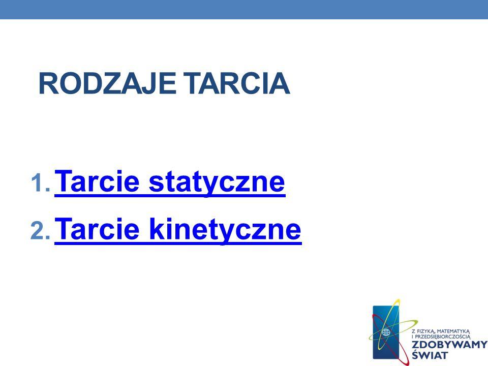 Rodzaje tarcia Tarcie statyczne Tarcie kinetyczne