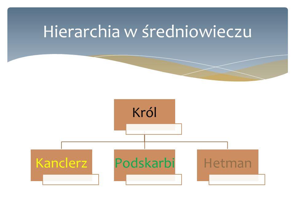 Hierarchia w średniowieczu
