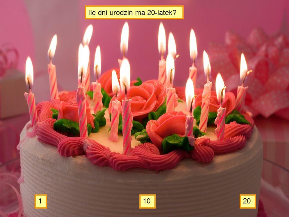 Ile dni urodzin ma 20-latek