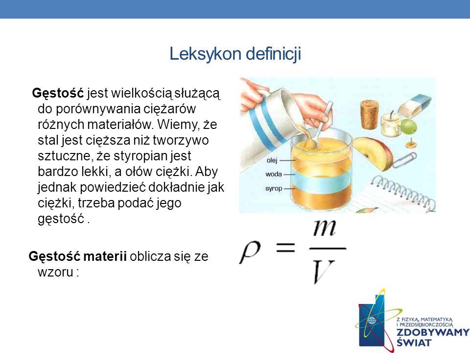 Leksykon definicji
