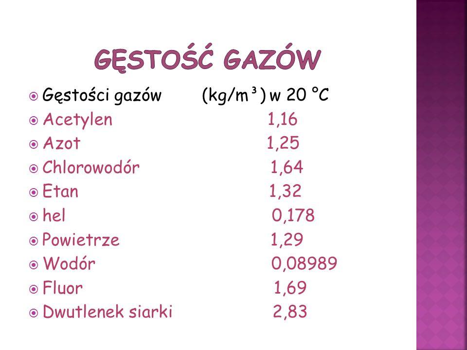 Gęstość gazów Gęstości gazów (kg/m³) w 20 °C Acetylen 1,16 Azot 1,25