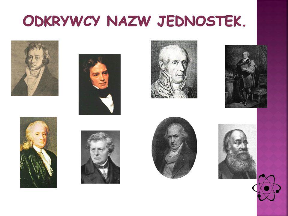 odkrywcy nazw jednostek.