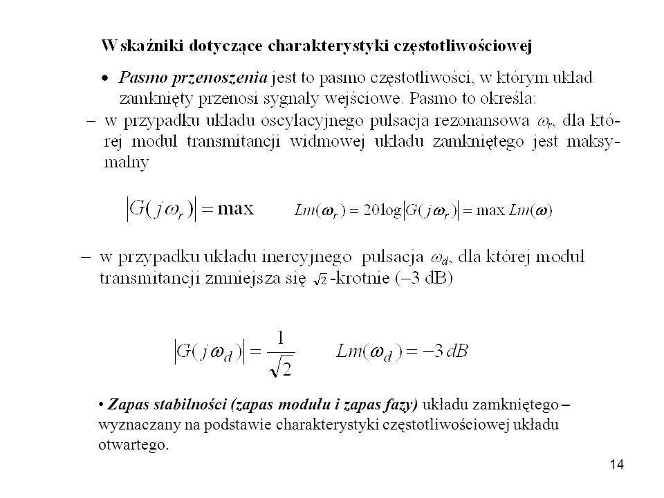 Zapas stabilności (zapas modułu i zapas fazy) układu zamkniętego – wyznaczany na podstawie charakterystyki częstotliwościowej układu otwartego.