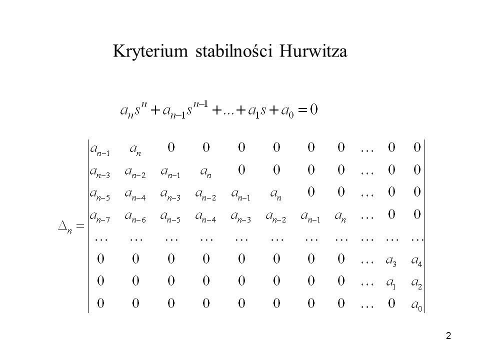 Kryterium stabilności Hurwitza