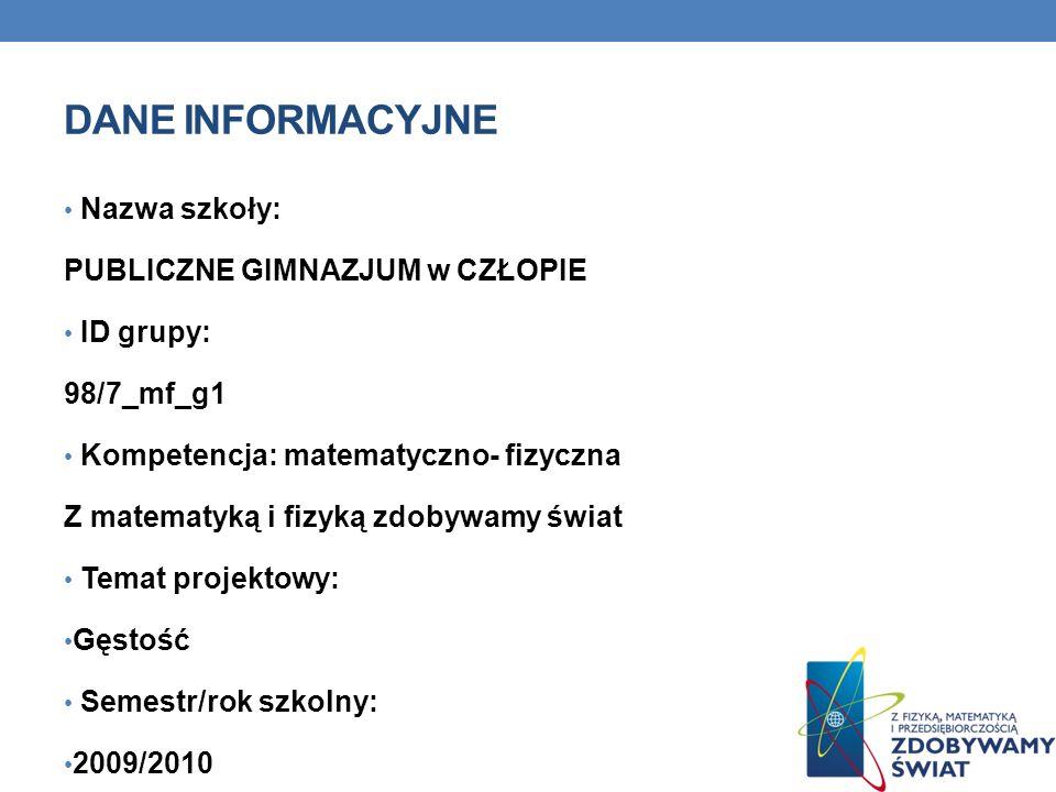 Dane INFORMACYJNE Nazwa szkoły: PUBLICZNE GIMNAZJUM w CZŁOPIE