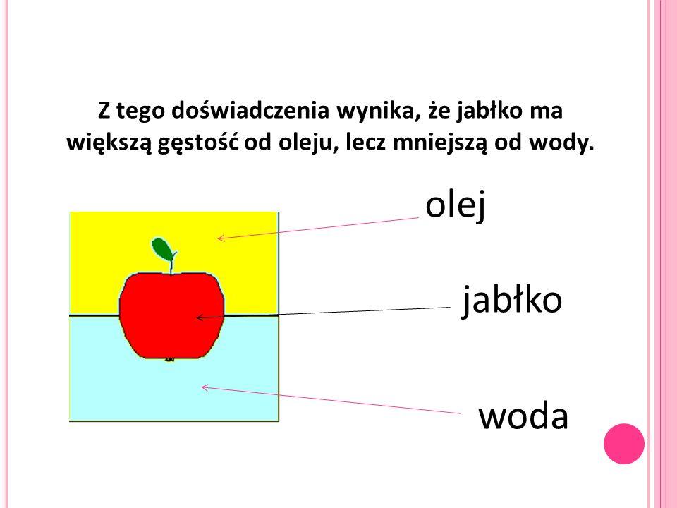 Z tego doświadczenia wynika, że jabłko ma większą gęstość od oleju, lecz mniejszą od wody.