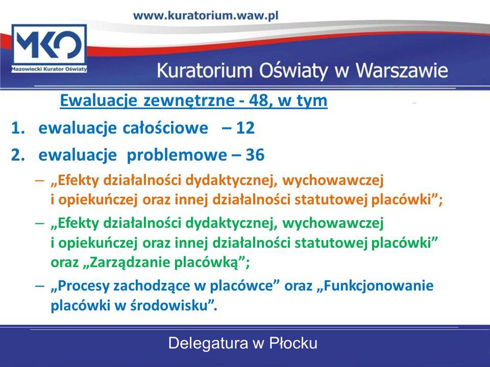 Ewaluacje zewnętrzne - 48, w tym ewaluacje całościowe – 12