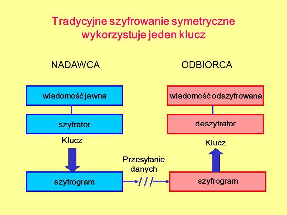 Tradycyjne szyfrowanie symetryczne wykorzystuje jeden klucz