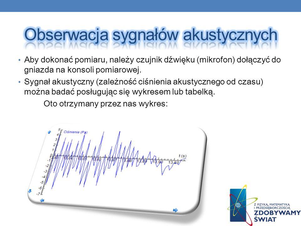 Obserwacja sygnałów akustycznych