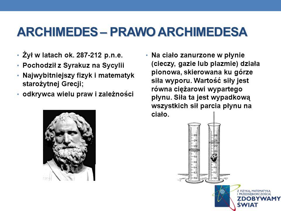 ARCHIMEDES – PRAWO ARCHIMEDESA