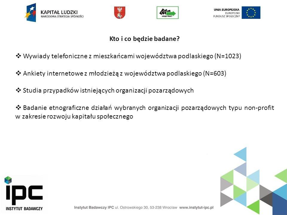 Kto i co będzie badane Wywiady telefoniczne z mieszkańcami województwa podlaskiego (N=1023)