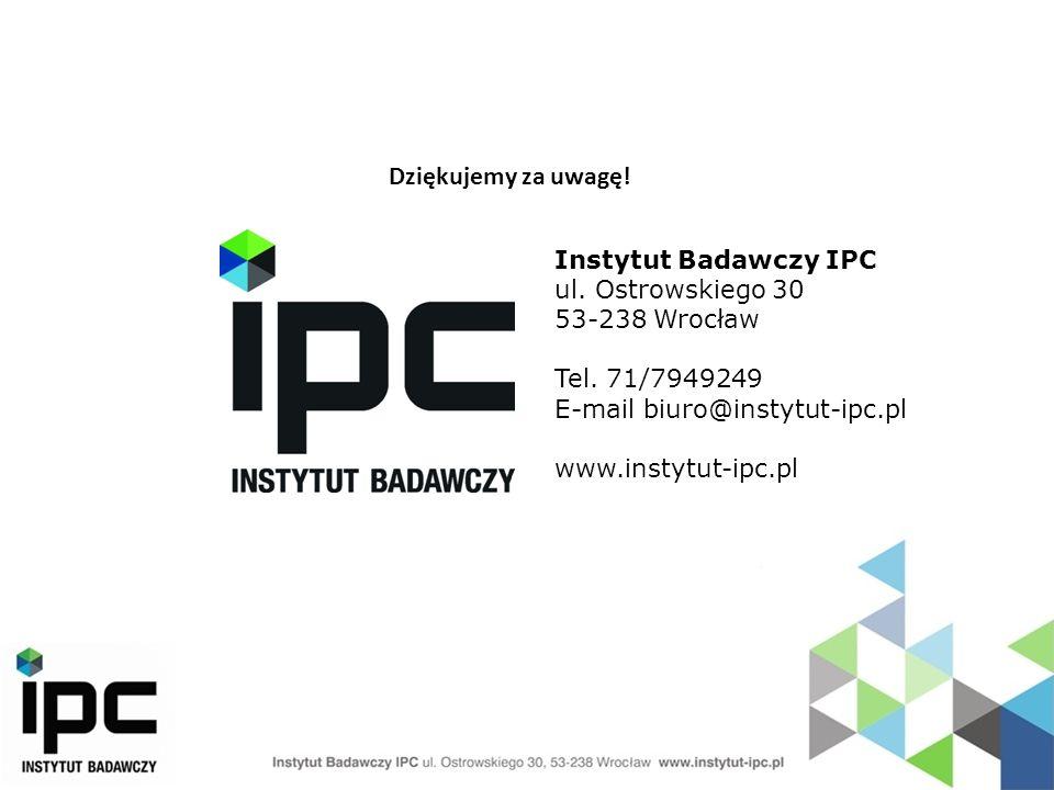 Dziękujemy za uwagę! Instytut Badawczy IPC ul. Ostrowskiego 30