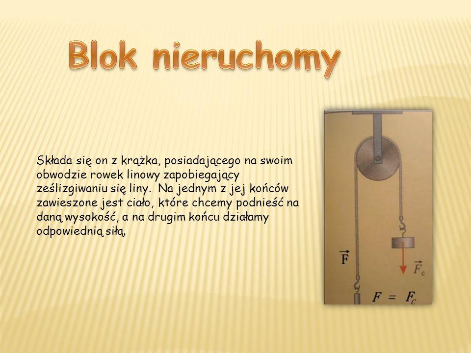 Blok nieruchomy