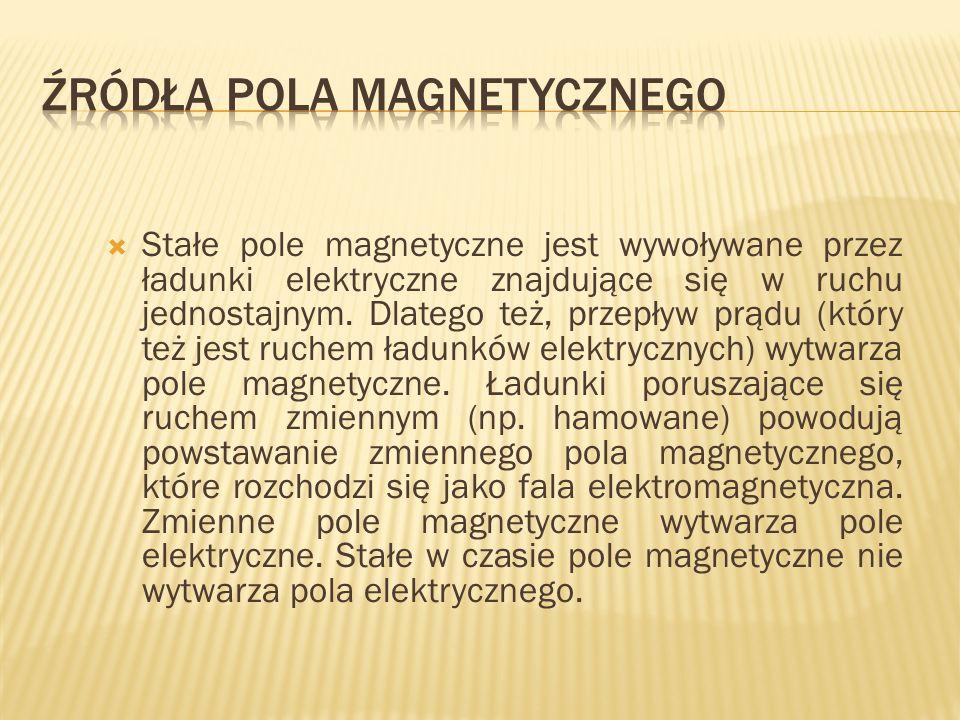 Źródła pola magnetycznego