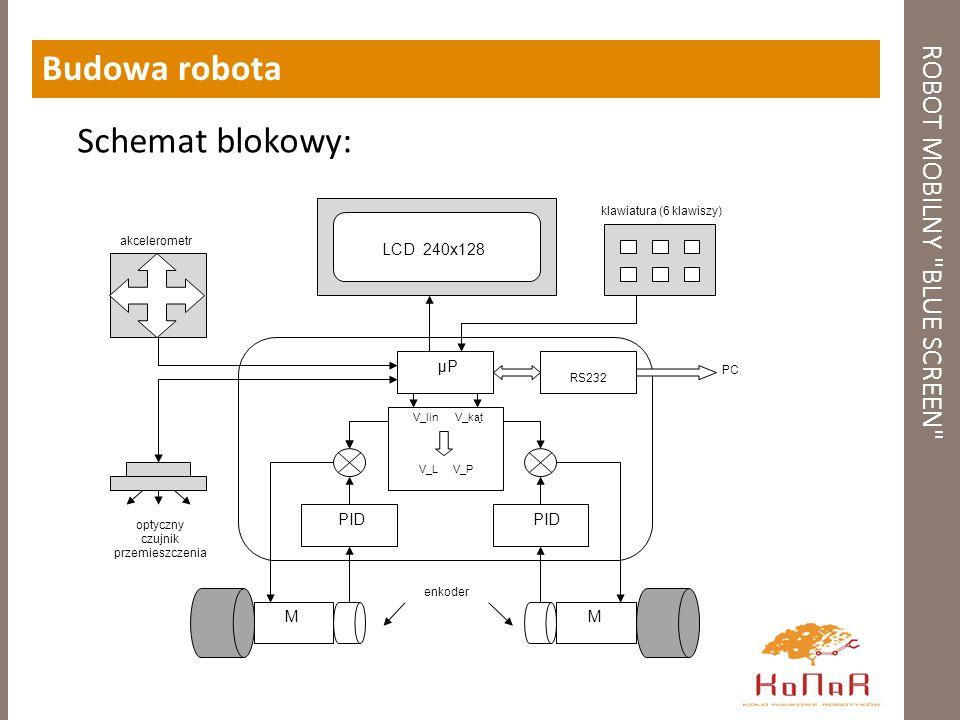 ROBOT MOBILNY BLUE SCREEN