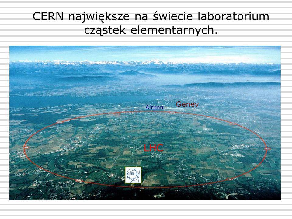 CERN największe na świecie laboratorium cząstek elementarnych.