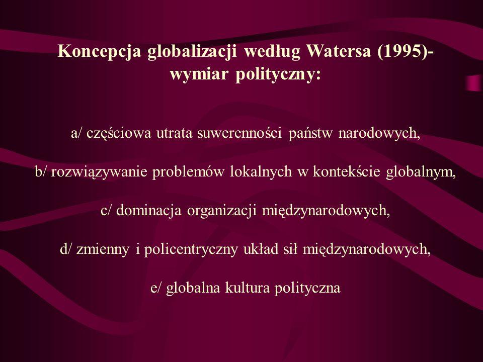 Koncepcja globalizacji według Watersa (1995)- wymiar polityczny: