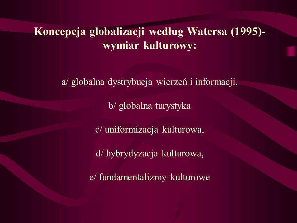 Koncepcja globalizacji według Watersa (1995)- wymiar kulturowy: