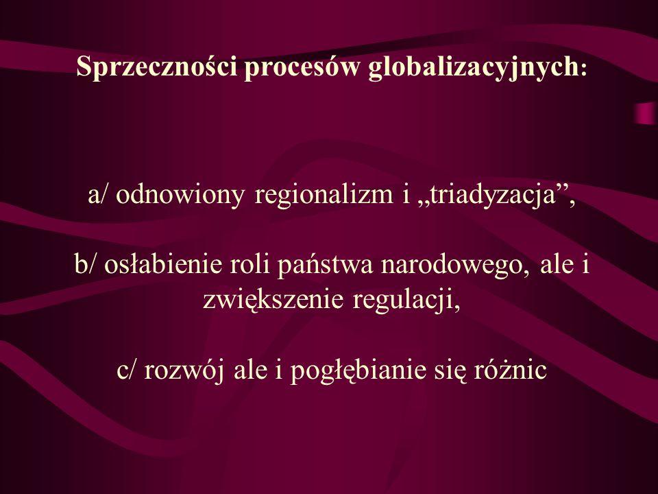 Sprzeczności procesów globalizacyjnych: