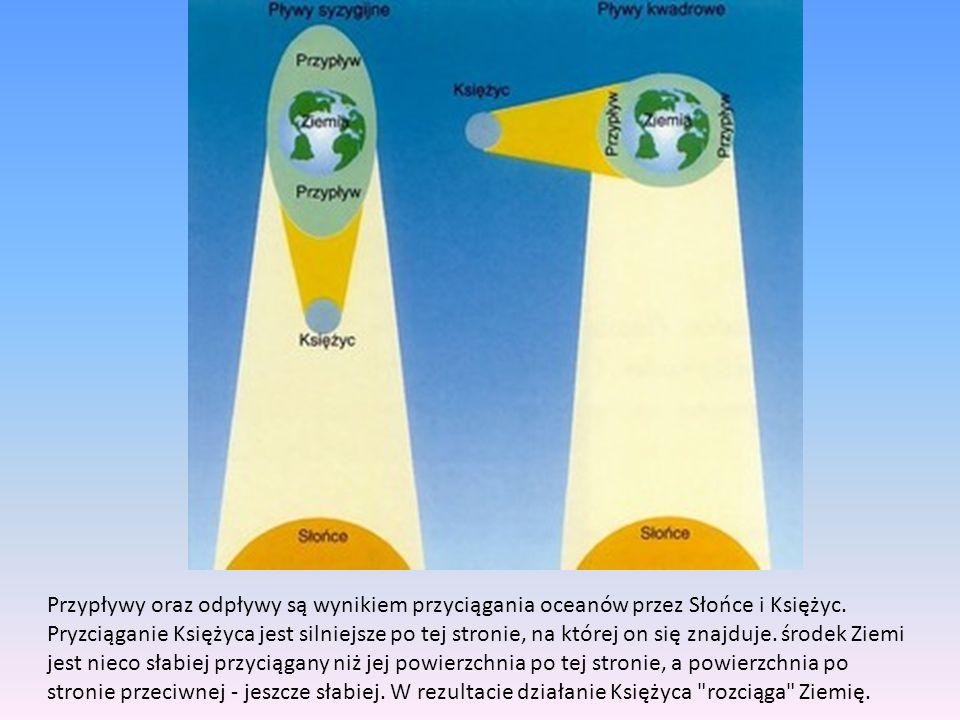 Przypływy oraz odpływy są wynikiem przyciągania oceanów przez Słońce i Księżyc.