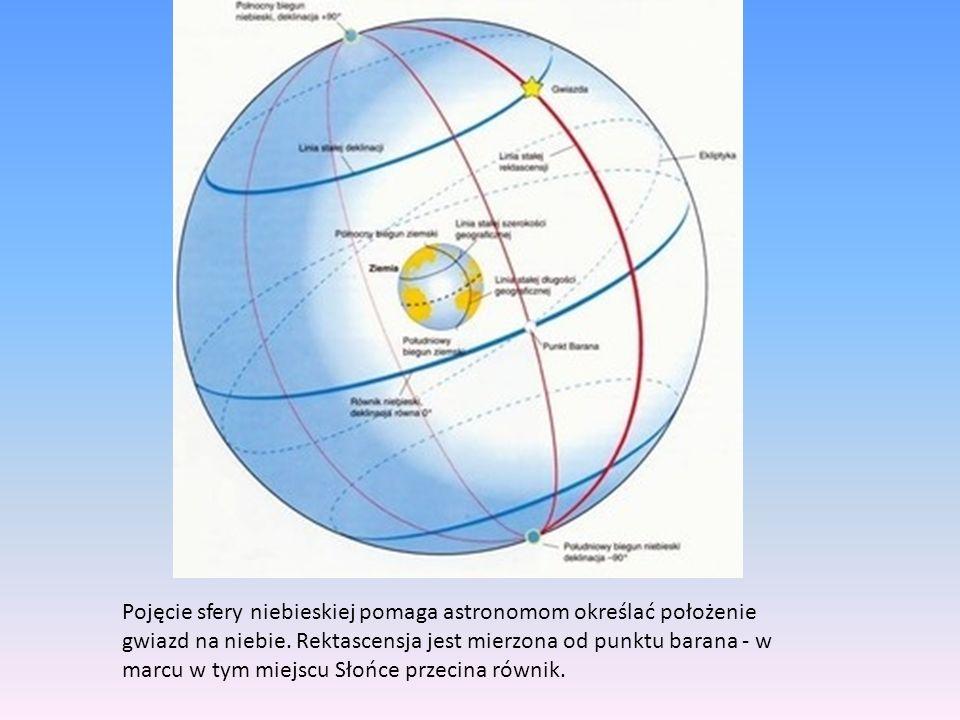 Pojęcie sfery niebieskiej pomaga astronomom określać położenie gwiazd na niebie.