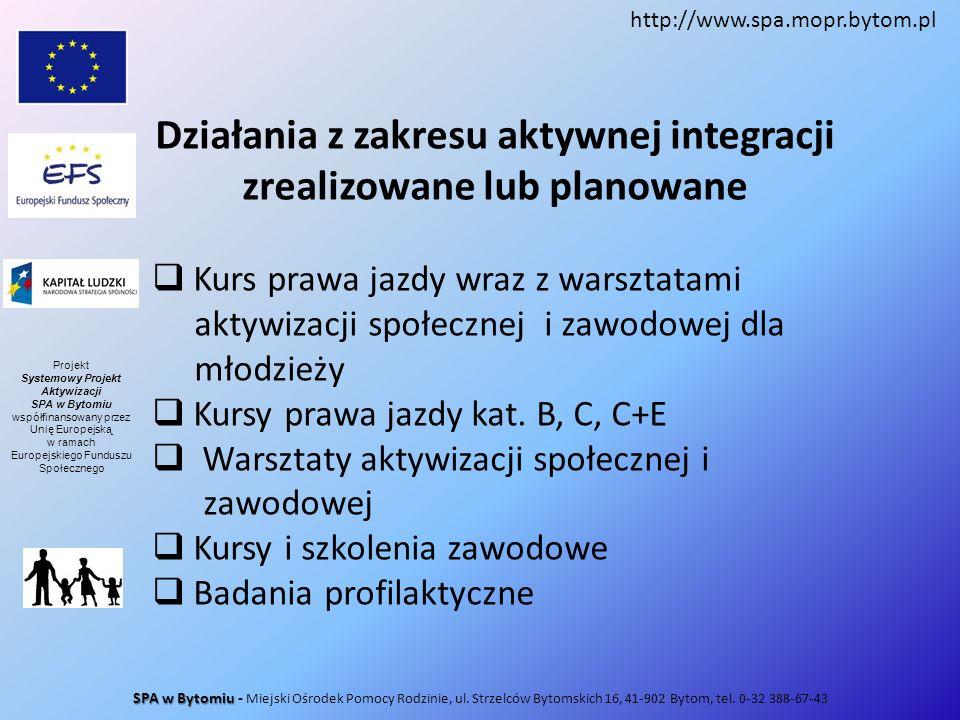 Działania z zakresu aktywnej integracji zrealizowane lub planowane