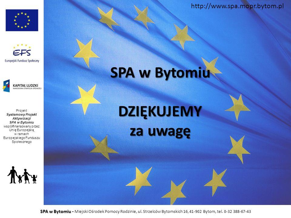 SPA w Bytomiu DZIĘKUJEMY za uwagę