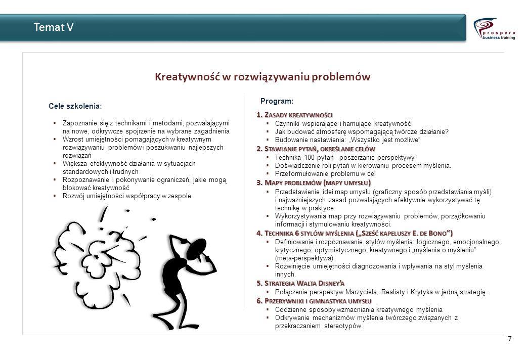 Kreatywność w rozwiązywaniu problemów