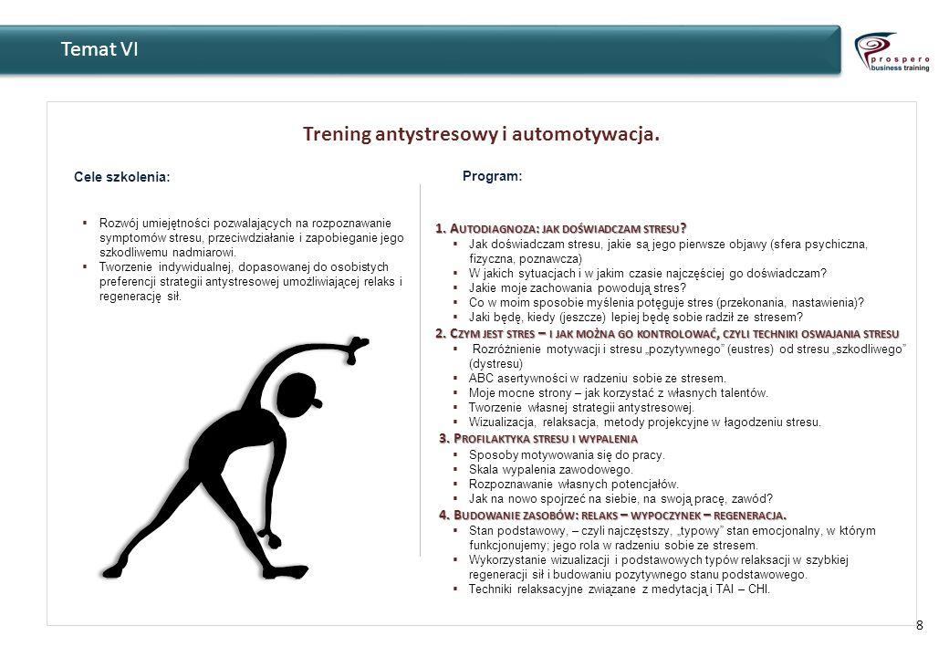 Trening antystresowy i automotywacja.