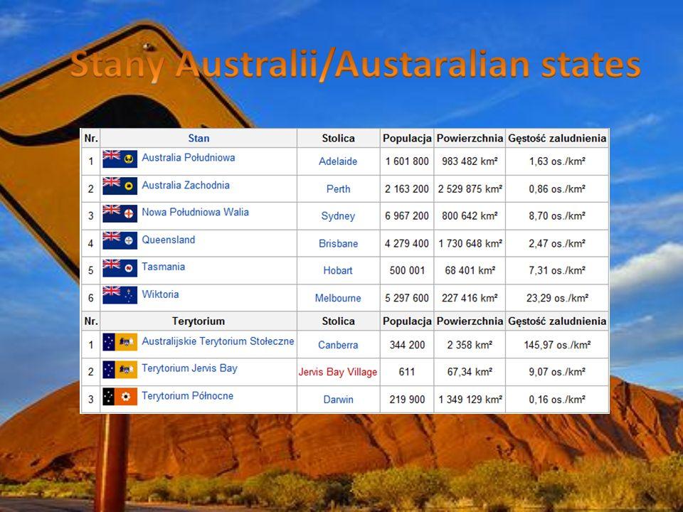 Stany Australii/Austaralian states