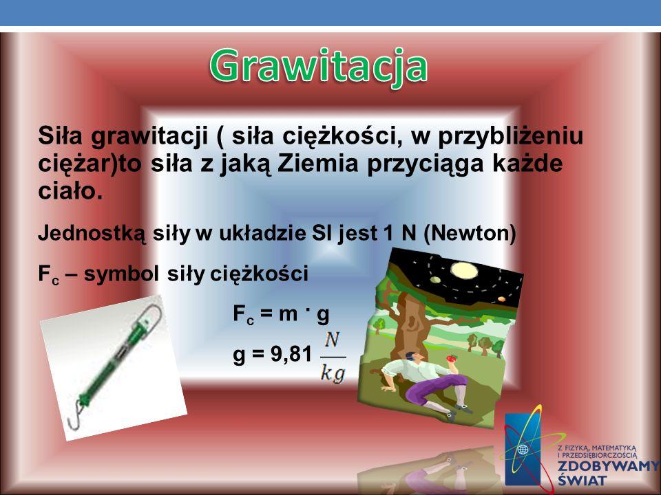 GrawitacjaSiła grawitacji ( siła ciężkości, w przybliżeniu ciężar)to siła z jaką Ziemia przyciąga każde ciało.