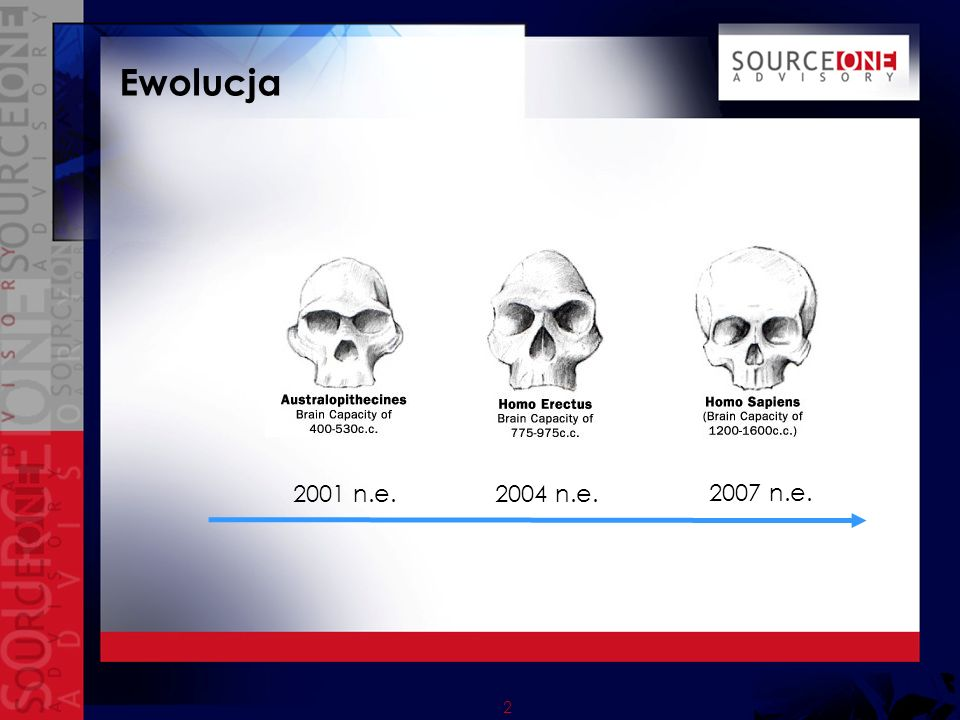 Ewolucja 2007 n.e. 2004 n.e. 2001 n.e.