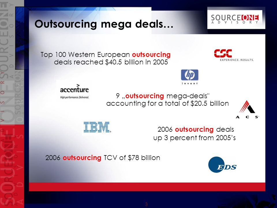 Outsourcing mega deals…