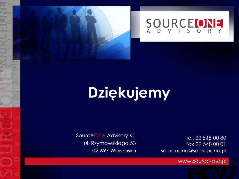 Dziękujemy SourceOne Advisory s.j. ul. Rzymowskiego 53