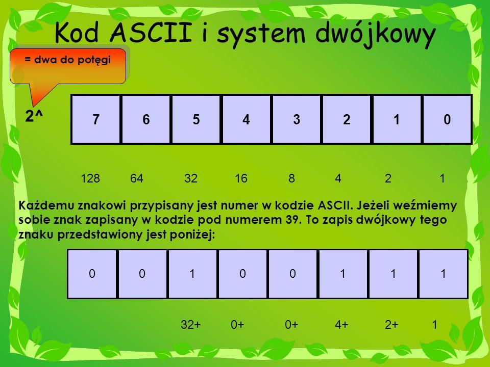 Kod ASCII i system dwójkowy