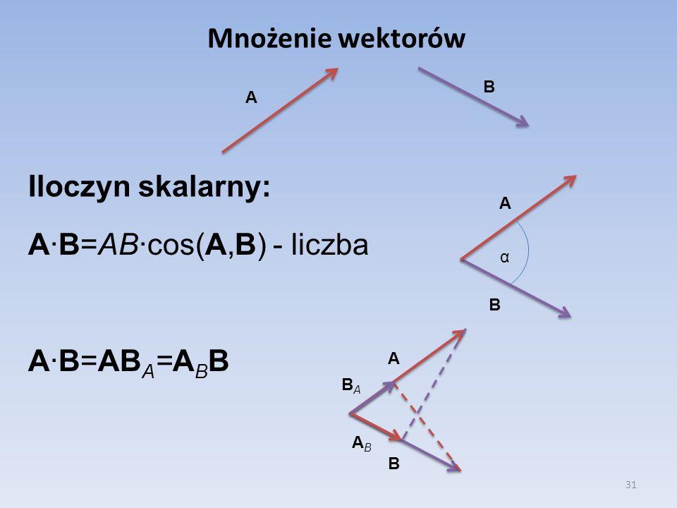 A·B=AB·cos(A,B) - liczba