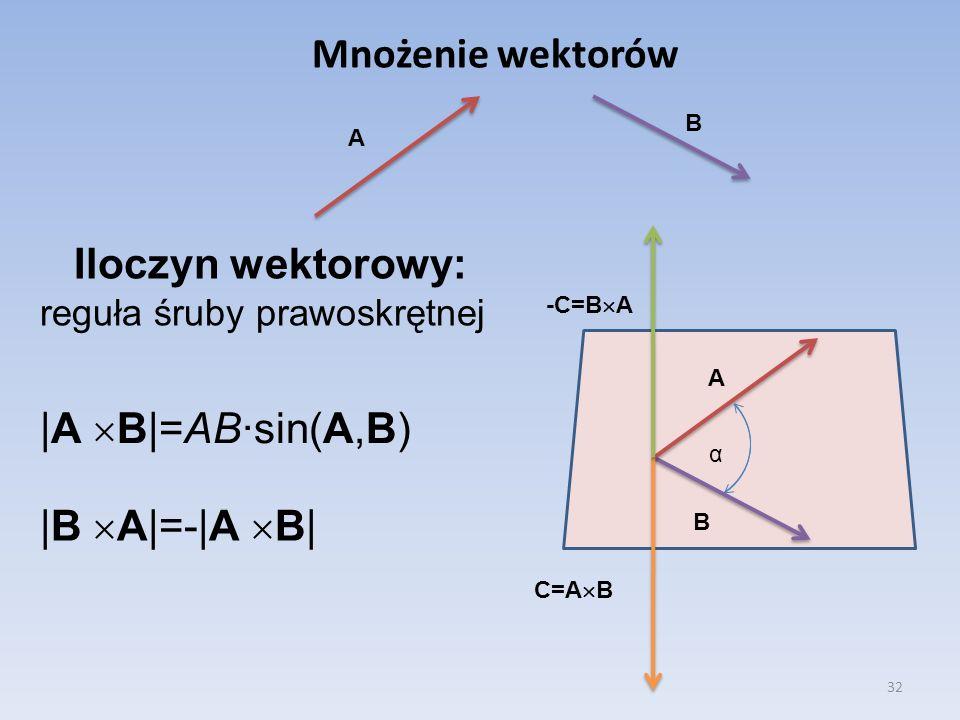 Mnożenie wektorów Iloczyn wektorowy: |AB|=AB·sin(A,B) |BA|=-|AB|